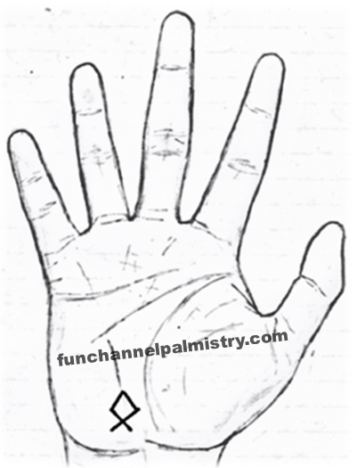 Money Lines/Wealth Lines||Money Line Palm Reading In Palmistry