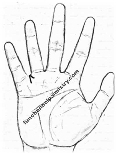 sign of inheritance in palmistry