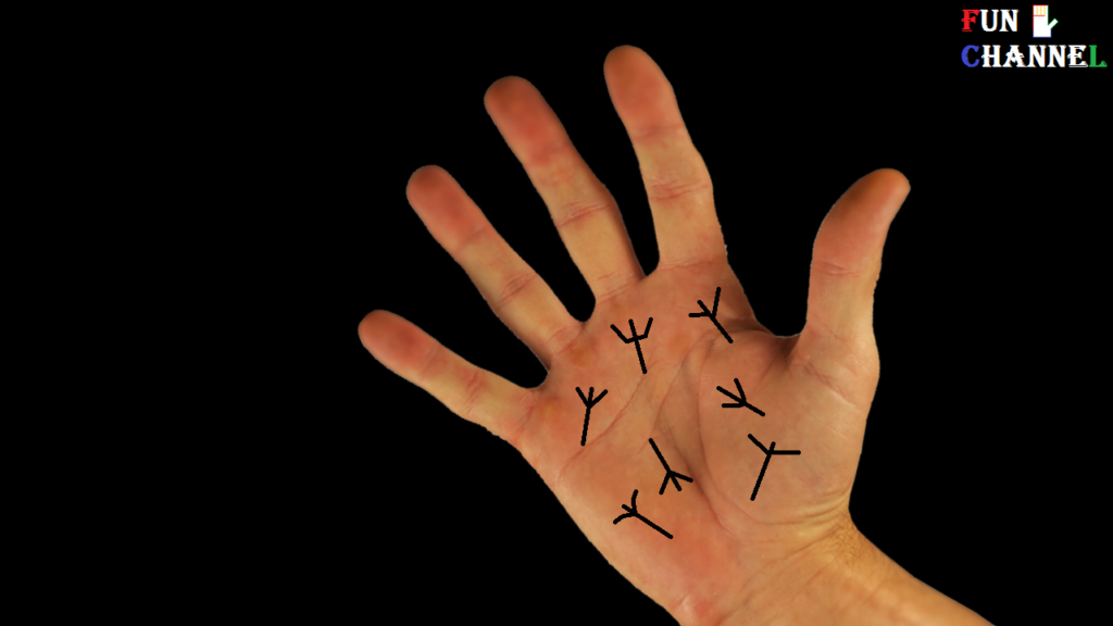 Do You Have Tridenttrishul Sign On Your Hand