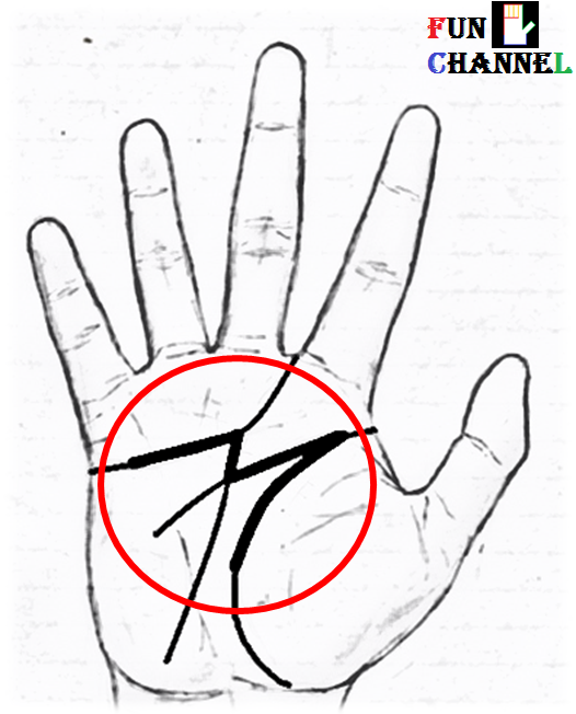 Letter M Sign on the palm