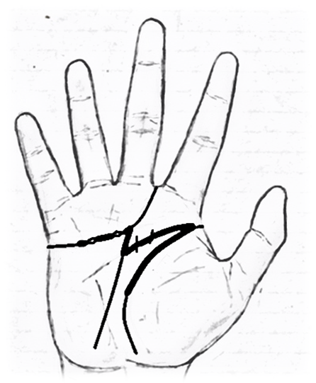 Letter M sign in palmistry