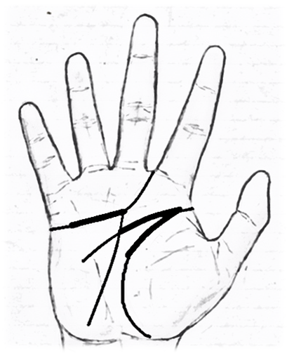 M sign on palms