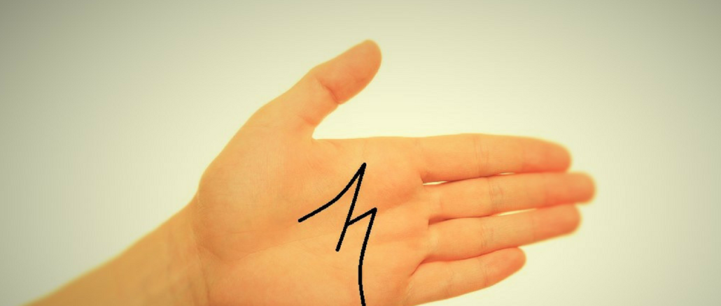 Letter M sign on your hands