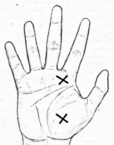 st Andrews cross in palmistry