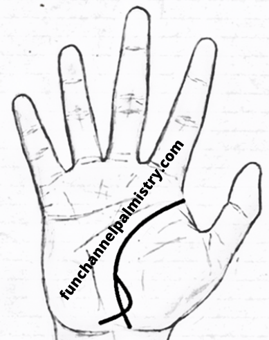 Fish sign at the end of life line palmistry