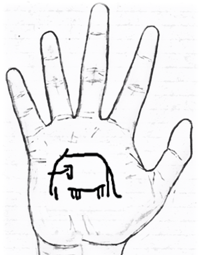 Elephant sign in palmistry