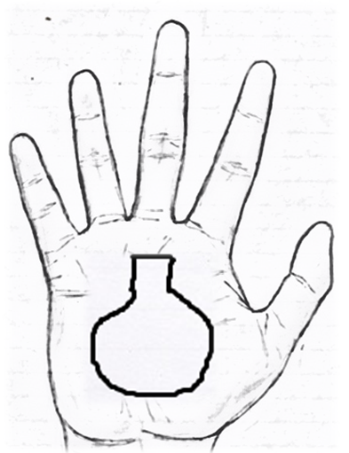 Sign of pot in palmistry