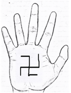 Swastik sign in palmistry