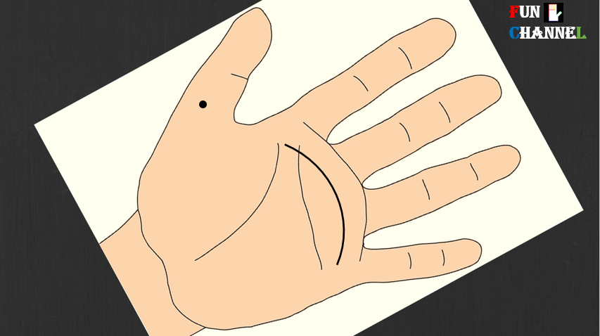 Black mole on the thumb palmistry