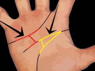 Letter H sign and Letter A in palmistry
