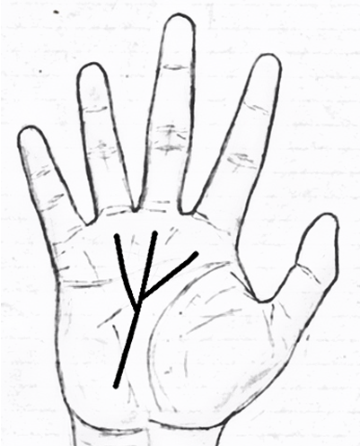 Big trident on fate line palmistry