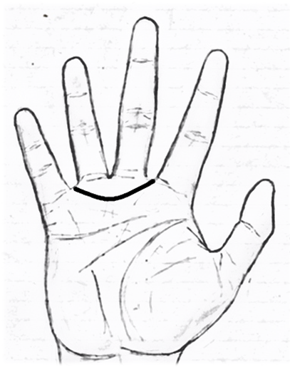 Girdle of Venus in palmistry