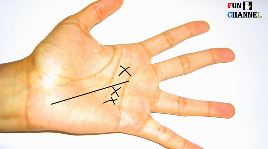 Mystic Cross in palmistry