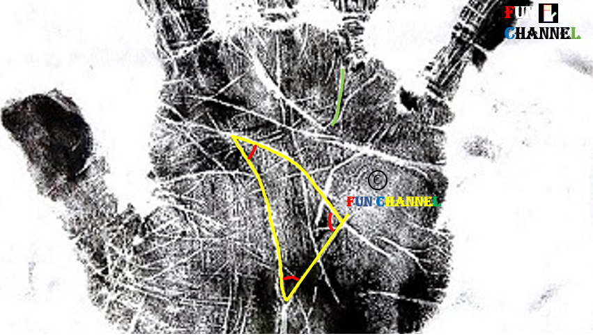 the great triangle in palmistry
