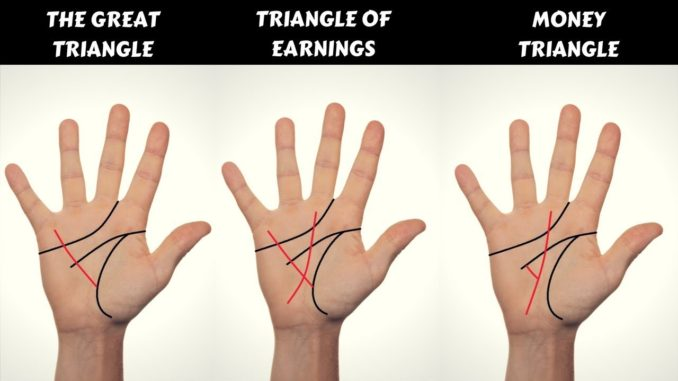 money triangle in palmistry
