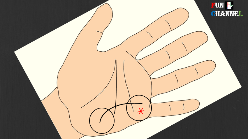 Intuition line palmistry