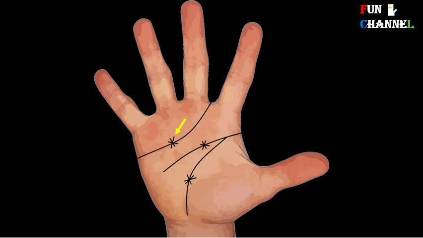 star on the heart line palmistry