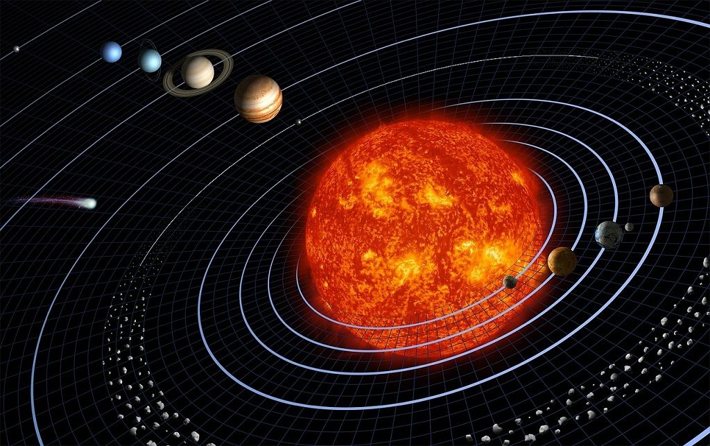 planetary positions in palmistry