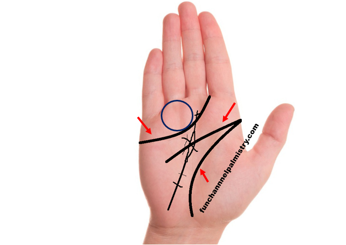 poverty signs in palmistry